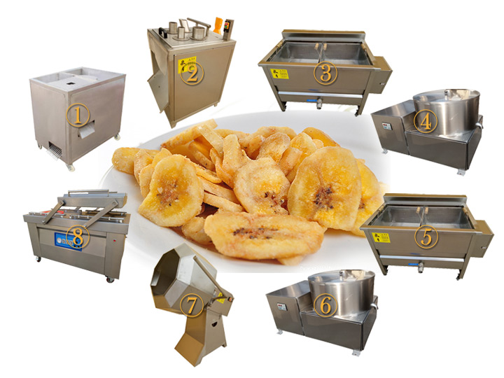 semi-automatic fried banana chips line plant