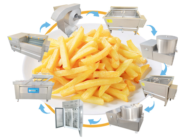 semi-automatic frozen french fries processing line