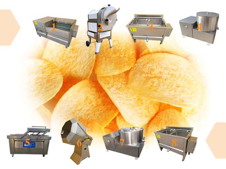 semi-automatic potato chips production line of Taizy machinery